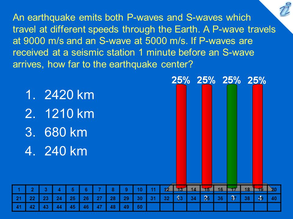 An earthquake emits both P-waves and S-waves which travel at different speeds through the Earth. A P-wave travels at 9000 m/s and an S-wave at 5000 m/s. If P-waves are received at a seismic station 1 minute before an S-wave arrives, how far to the earthquake center
