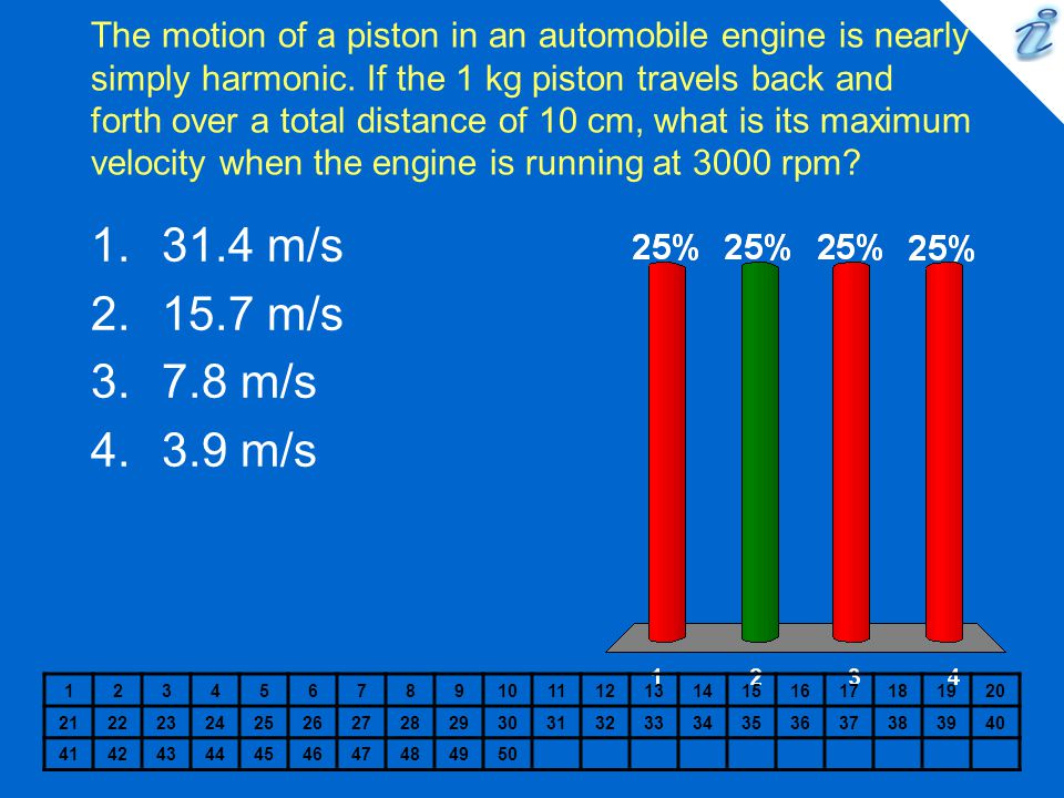 The motion of a piston in an automobile engine is nearly simply harmonic. If the 1 kg piston travels back and forth over a total distance of 10 cm, what is its maximum velocity when the engine is running at 3000 rpm