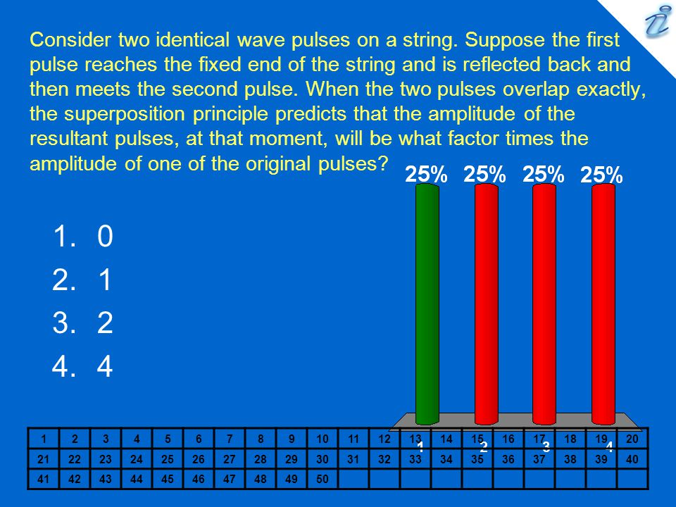 Consider two identical wave pulses on a string