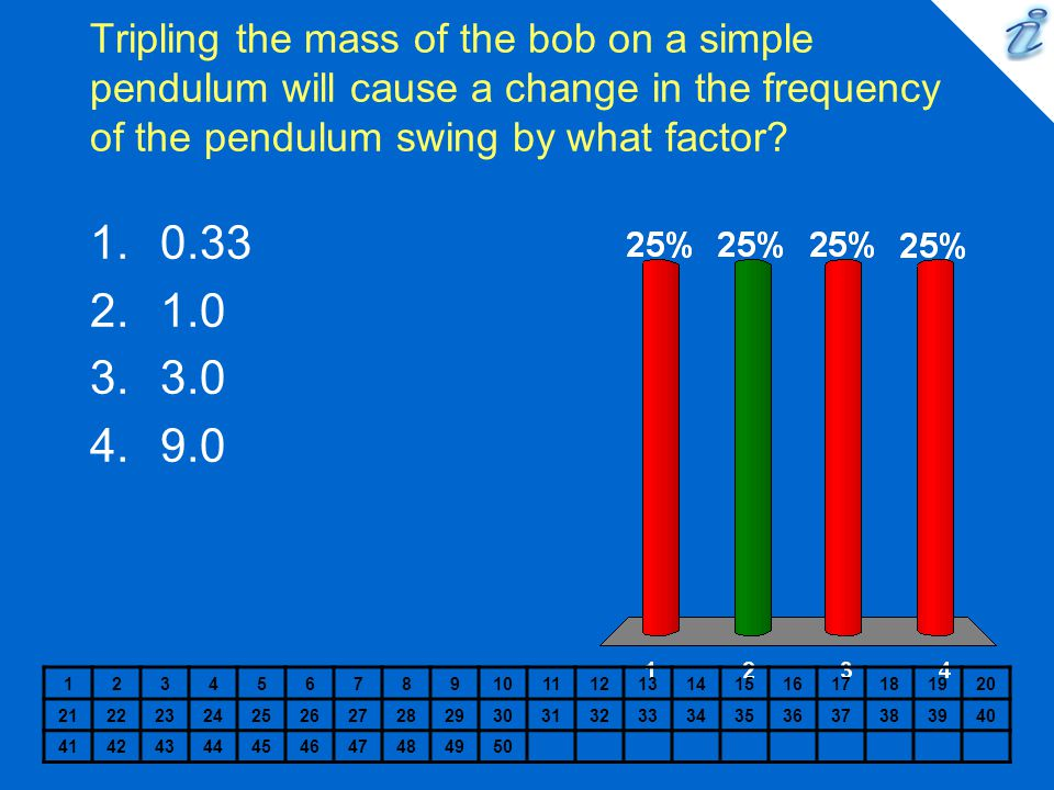 Tripling the mass of the bob on a simple pendulum will cause a change in the frequency of the pendulum swing by what factor