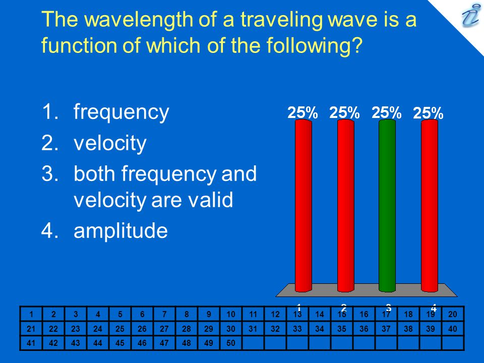 both frequency and velocity are valid amplitude