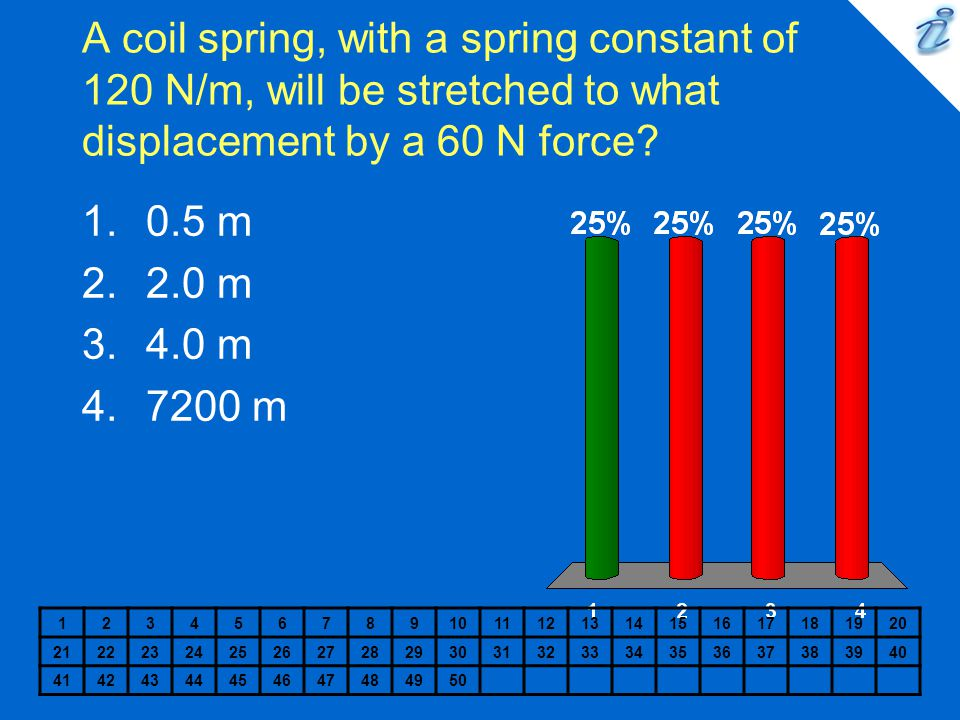 A coil spring, with a spring constant of 120 N/m, will be stretched to what displacement by a 60 N force