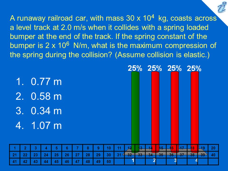 A runaway railroad car, with mass 30 x 104 kg, coasts across a level track at 2.0 m/s when it collides with a spring loaded bumper at the end of the track. If the spring constant of the bumper is 2 x 106 N/m, what is the maximum compression of the spring during the collision (Assume collision is elastic.)