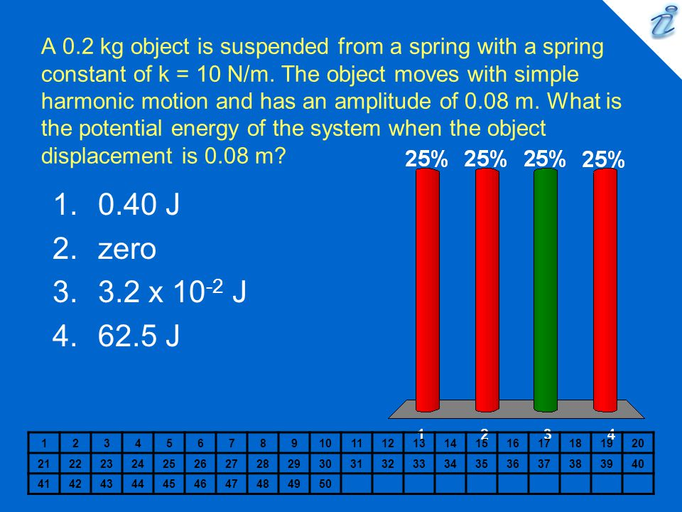 A 0.2 kg object is suspended from a spring with a spring constant of k = 10 N/m. The object moves with simple harmonic motion and has an amplitude of 0.08 m. What is the potential energy of the system when the object displacement is 0.08 m
