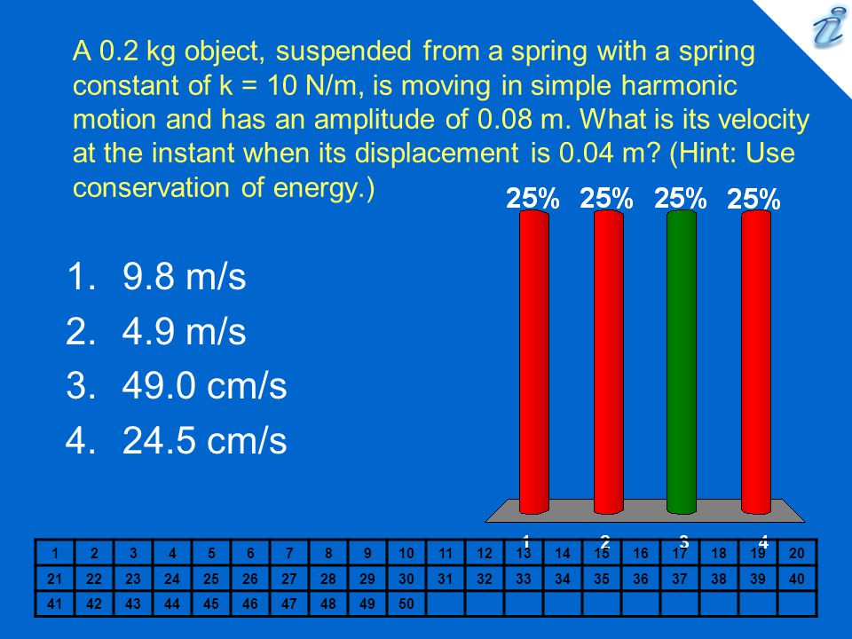 A 0.2 kg object, suspended from a spring with a spring constant of k = 10 N/m, is moving in simple harmonic motion and has an amplitude of 0.08 m. What is its velocity at the instant when its displacement is 0.04 m (Hint: Use conservation of energy.)