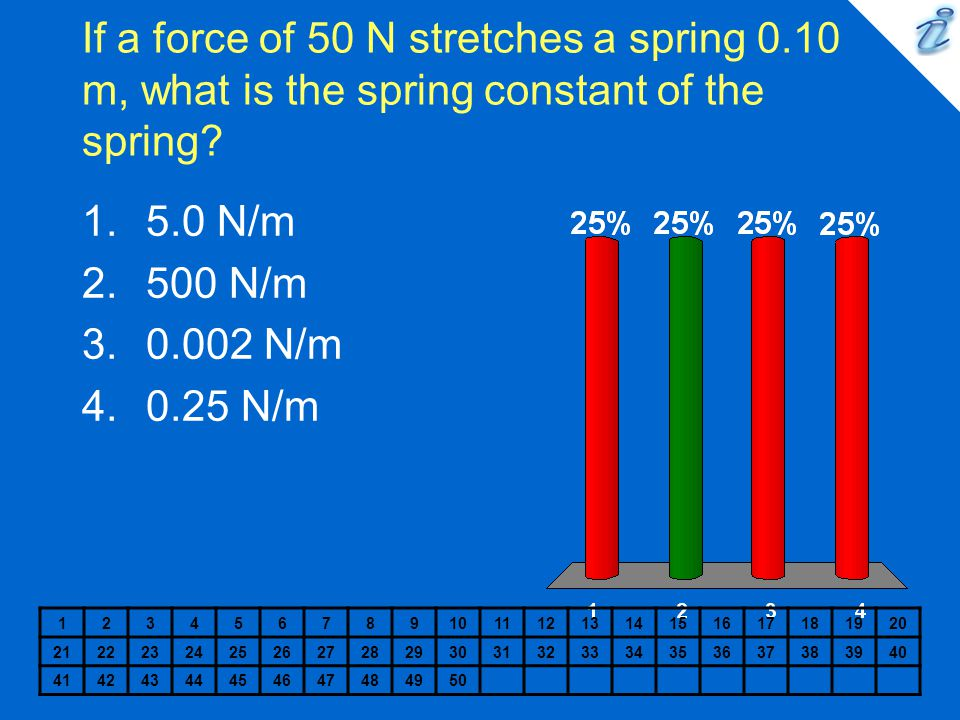 If a force of 50 N stretches a spring 0