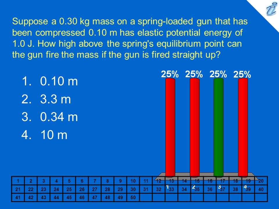 Suppose a 0.30 kg mass on a spring-loaded gun that has been compressed 0.10 m has elastic potential energy of 1.0 J. How high above the spring s equilibrium point can the gun fire the mass if the gun is fired straight up