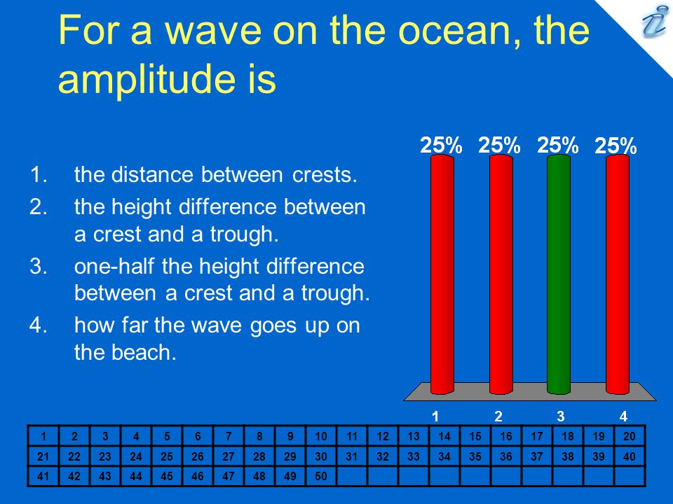 For a wave on the ocean, the amplitude is