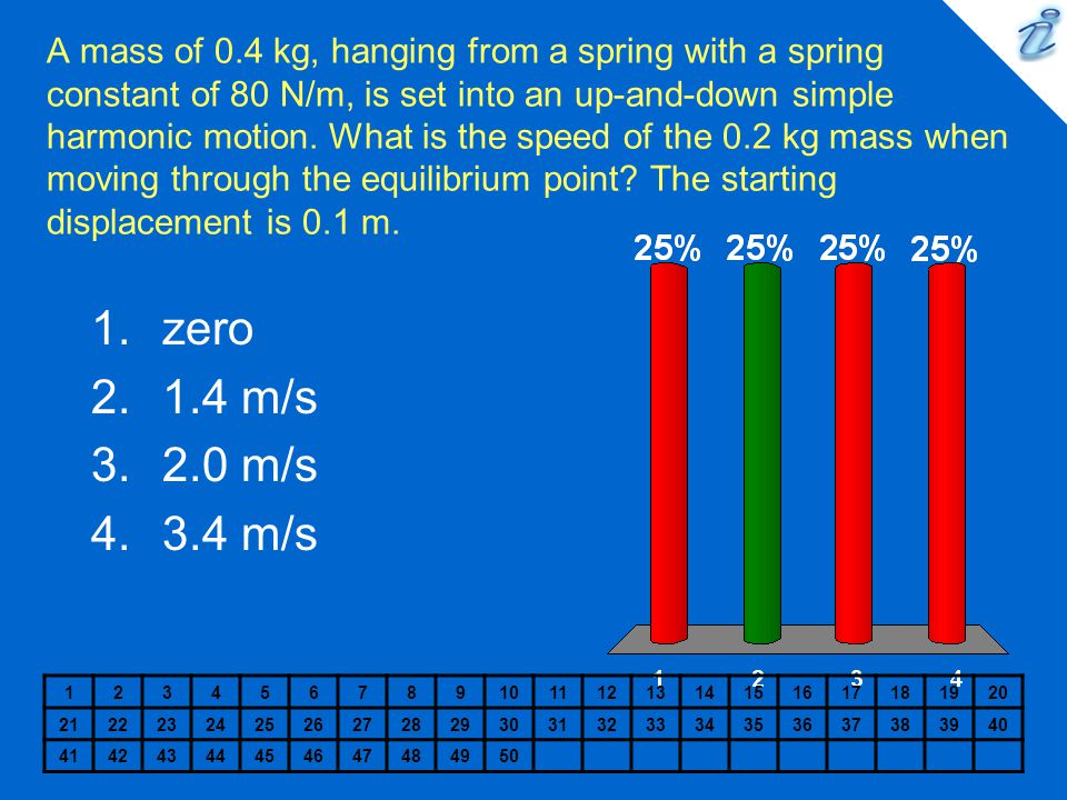 A mass of 0.4 kg, hanging from a spring with a spring constant of 80 N/m, is set into an up-and-down simple harmonic motion. What is the speed of the 0.2 kg mass when moving through the equilibrium point The starting displacement is 0.1 m.