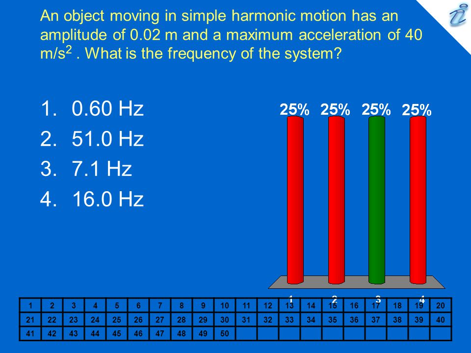 An object moving in simple harmonic motion has an amplitude of 0