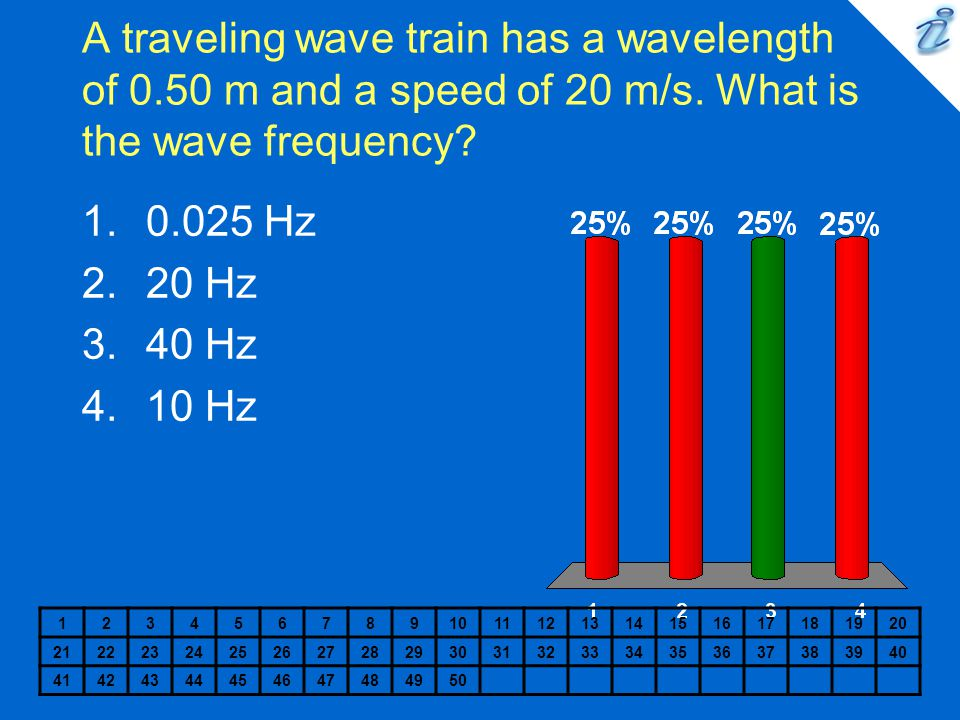 A traveling wave train has a wavelength of 0