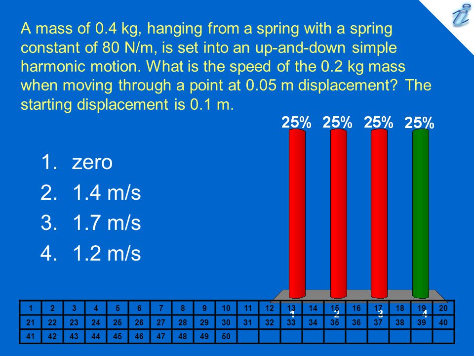 A mass of 0.4 kg, hanging from a spring with a spring constant of 80 N/m, is set into an up-and-down simple harmonic motion. What is the speed of the 0.2 kg mass when moving through a point at 0.05 m displacement The starting displacement is 0.1 m.