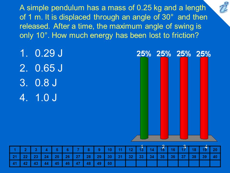 A simple pendulum has a mass of 0. 25 kg and a length of 1 m