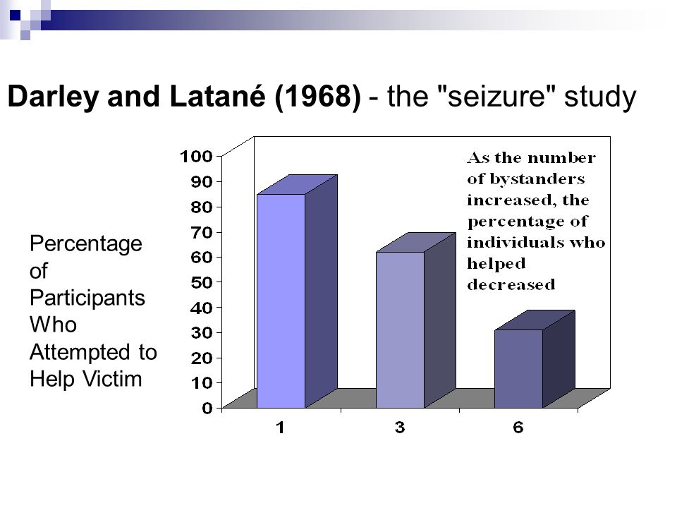 Darley and Latané (1968) - the seizure study