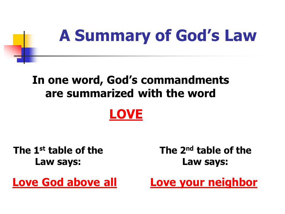 A Summary of God's Law LOVE