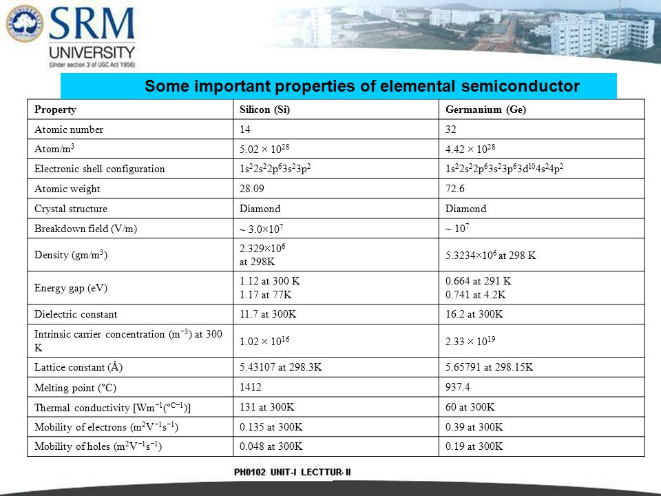 Some important properties of elemental semiconductor
