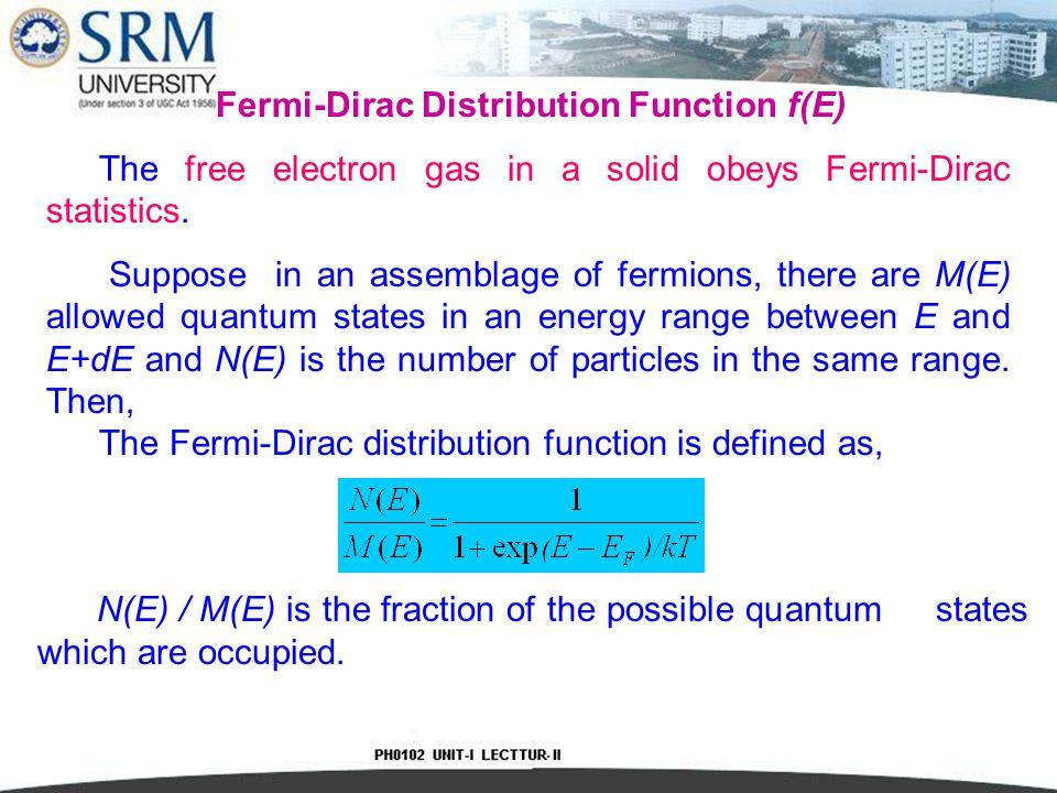 Fermi-Dirac Distribution Function f(E)