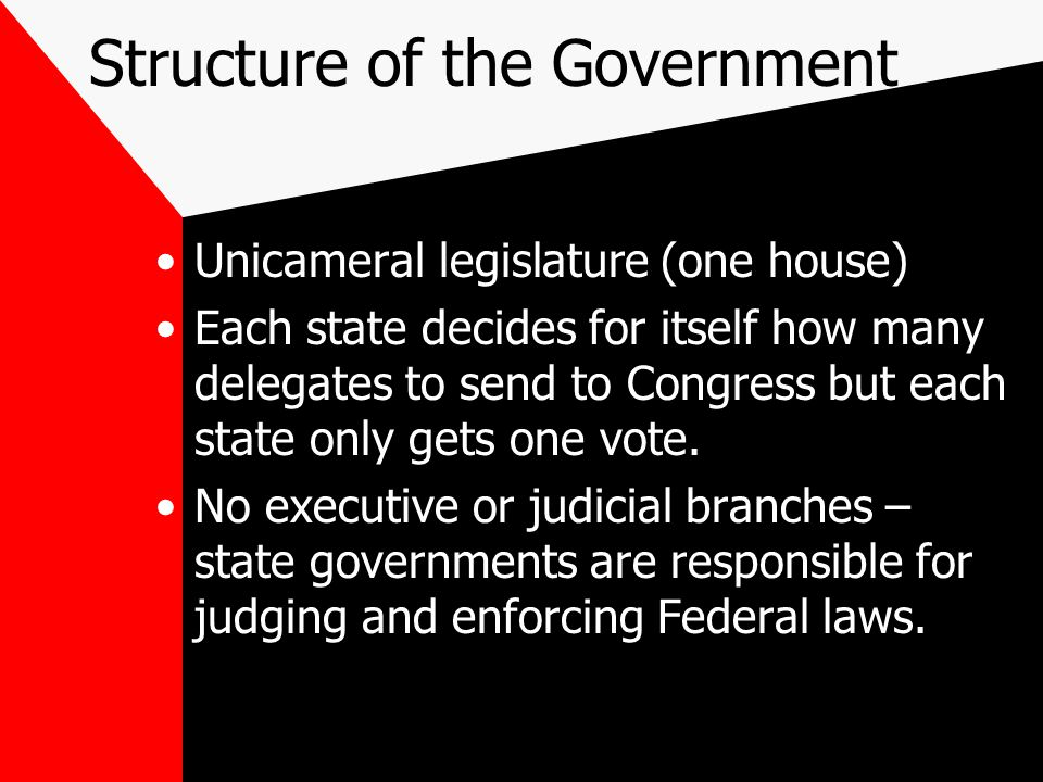 Structure of the Government