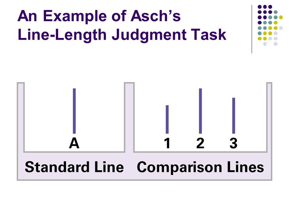 An Example of Asch's Line-Length Judgment Task