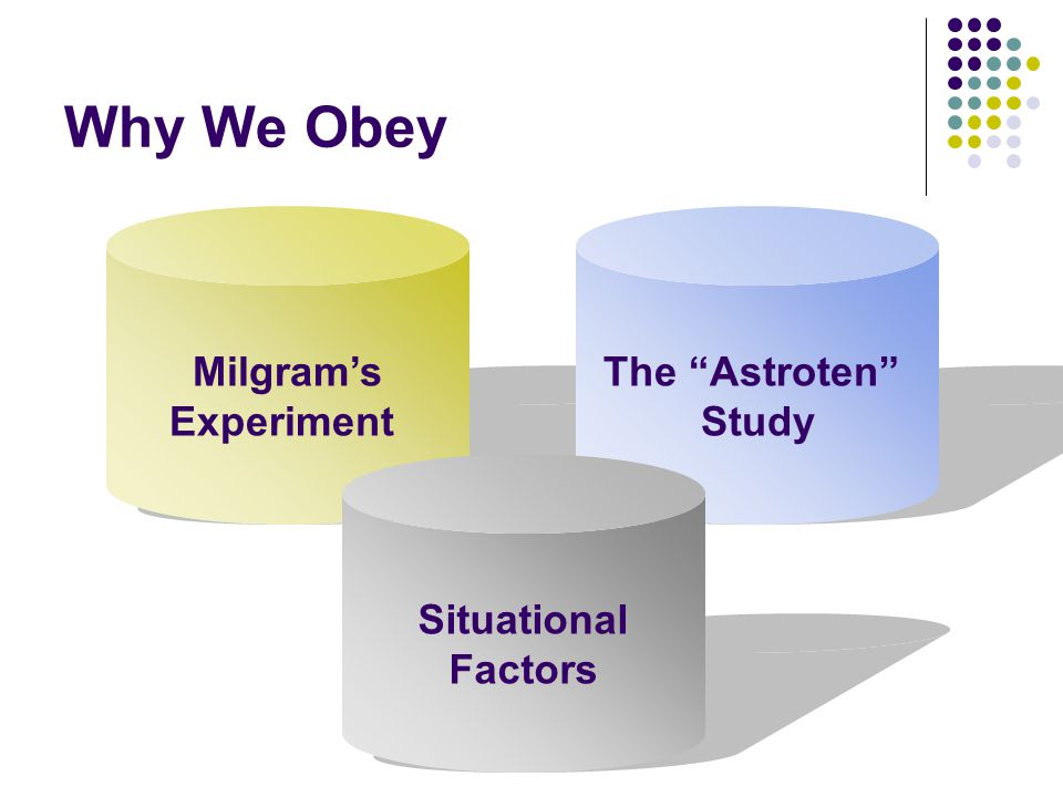 Why We Obey Milgram's Experiment The Astroten Study