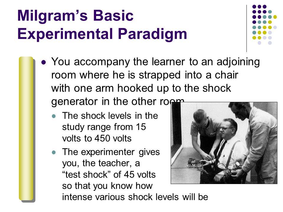 Milgram's Basic Experimental Paradigm
