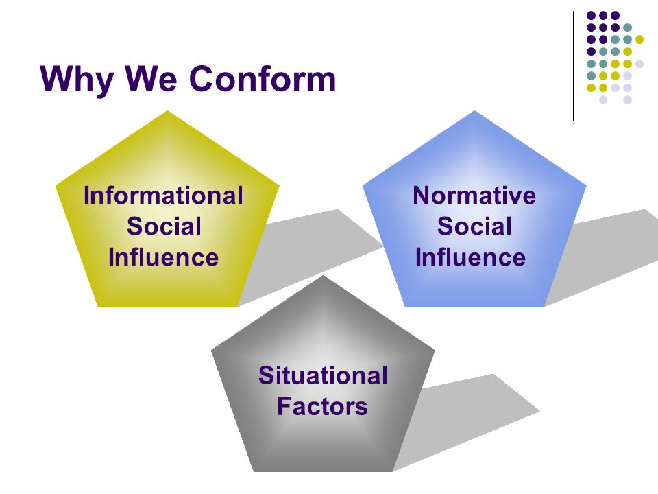 Informational Social Influence Normative Social Influence