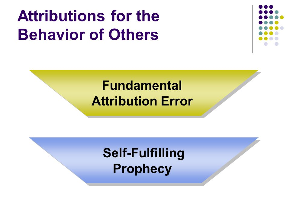 Attributions for the Behavior of Others