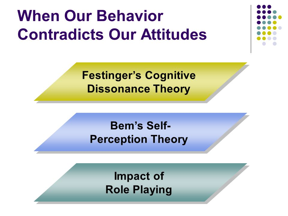 When Our Behavior Contradicts Our Attitudes