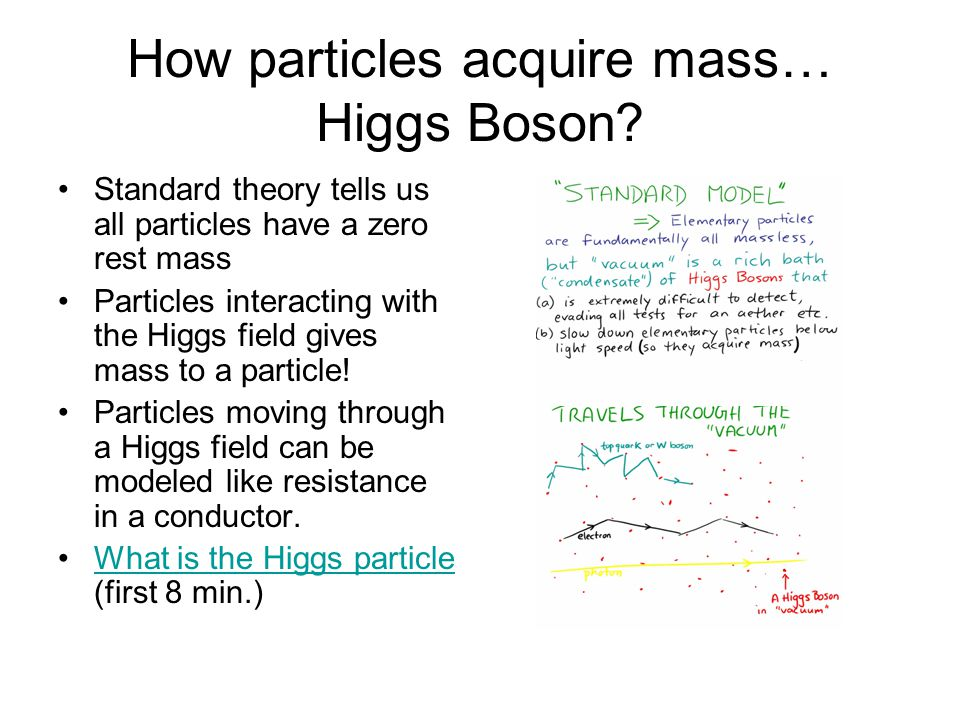 How particles acquire mass… Higgs Boson