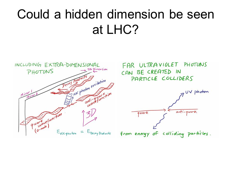 Could a hidden dimension be seen at LHC