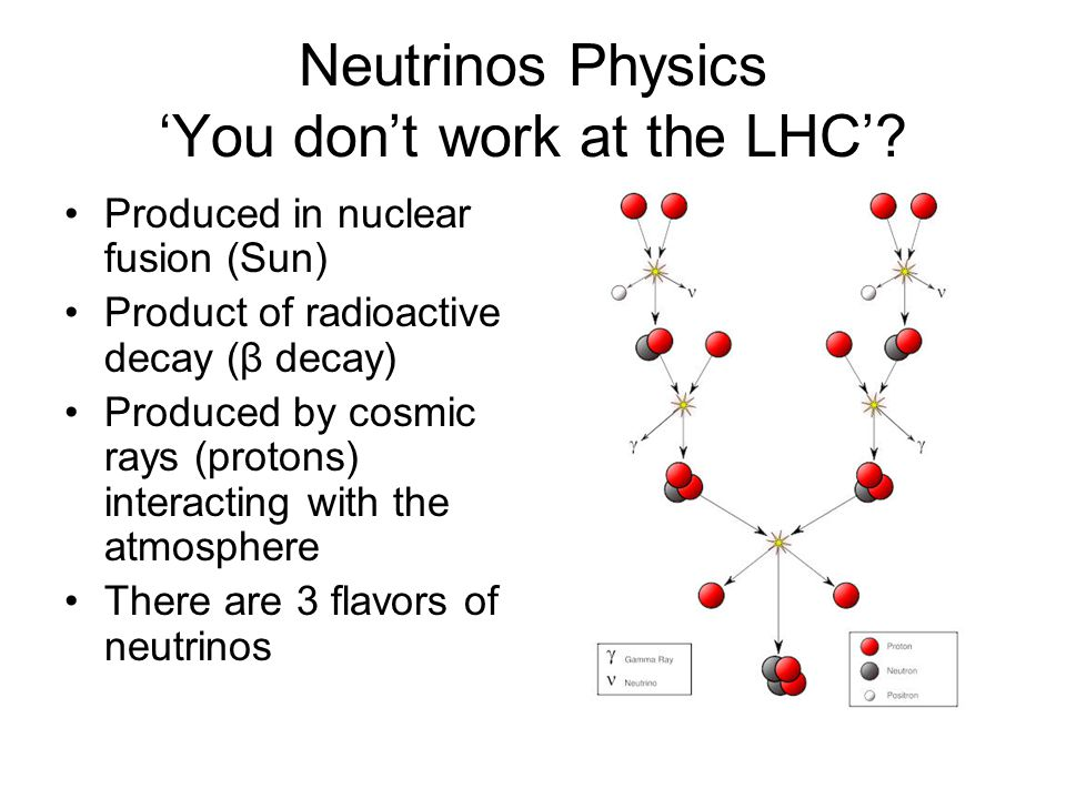 Neutrinos Physics 'You don't work at the LHC'