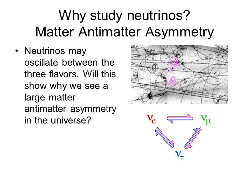 Why study neutrinos Matter Antimatter Asymmetry