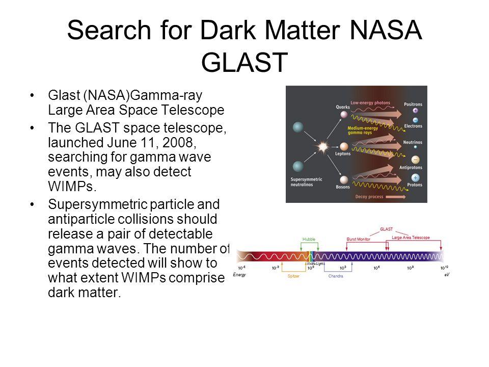 Search for Dark Matter NASA GLAST