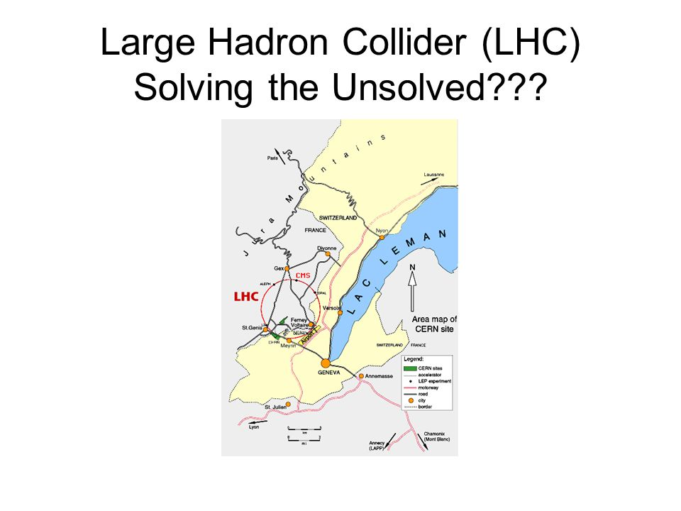 Large Hadron Collider (LHC) Solving the Unsolved