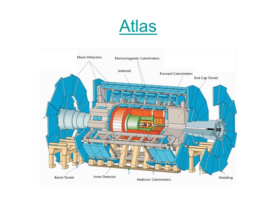 Atlas The title 'Atlas' is linked to the following You Tube video http://www.youtube.com/user/TheATLASExperiment.