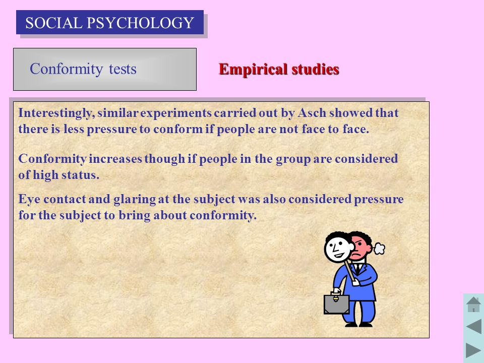 SOCIAL PSYCHOLOGY Conformity tests Empirical studies