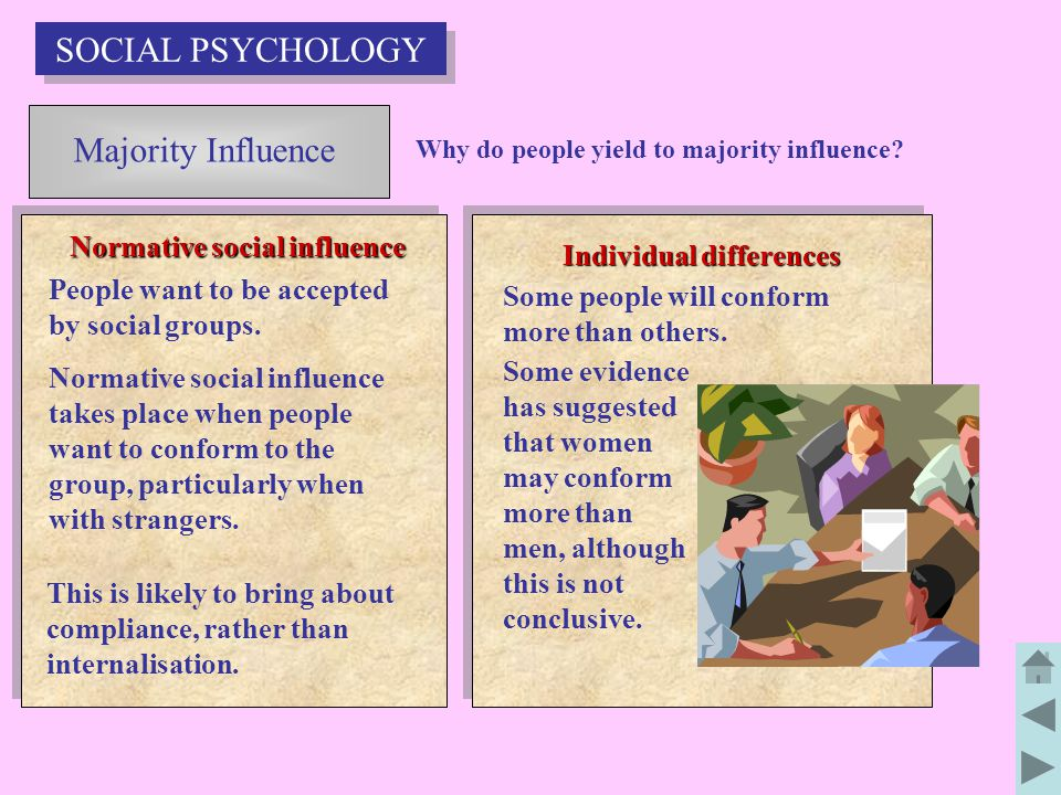 Normative social influence Individual differences
