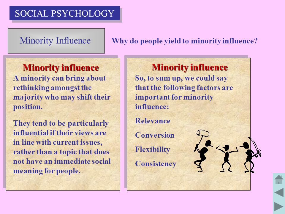 Minority influence Minority influence