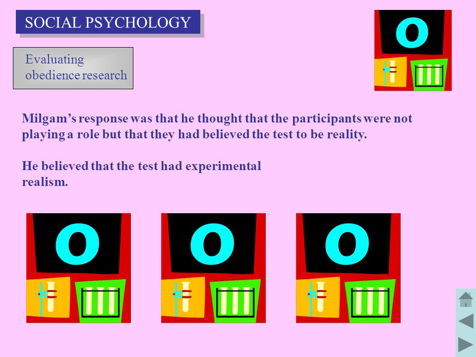 SOCIAL PSYCHOLOGY Evaluating obedience research
