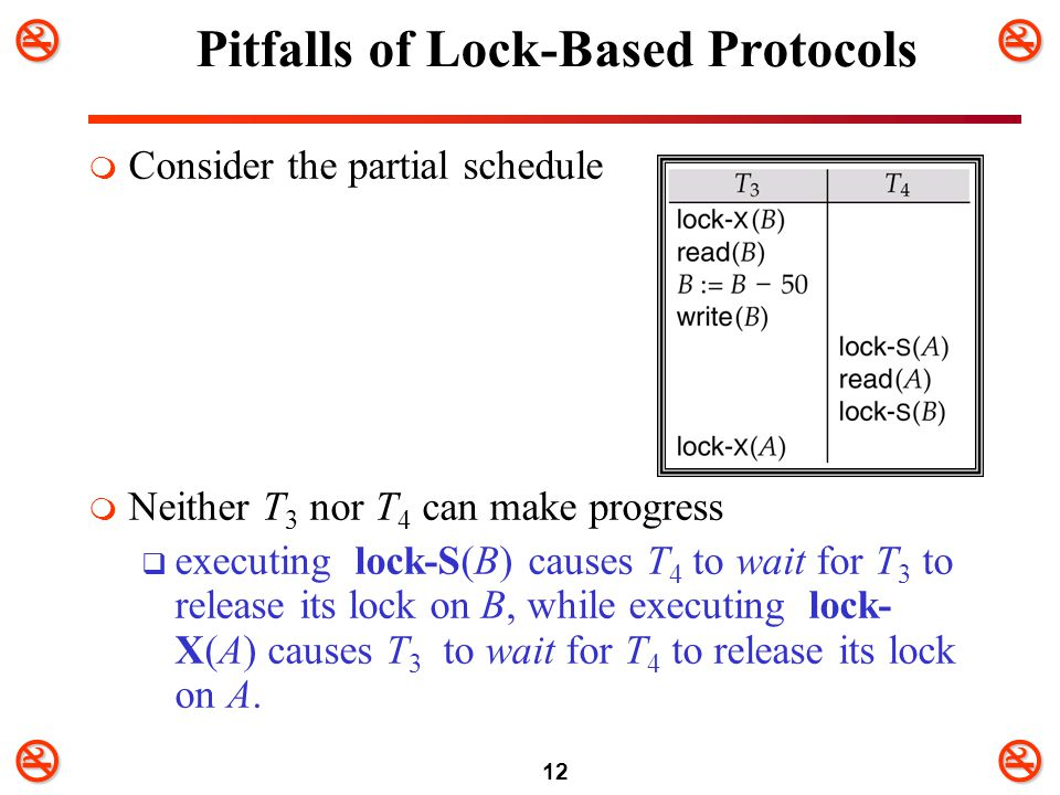 Pitfalls of Lock-Based Protocols