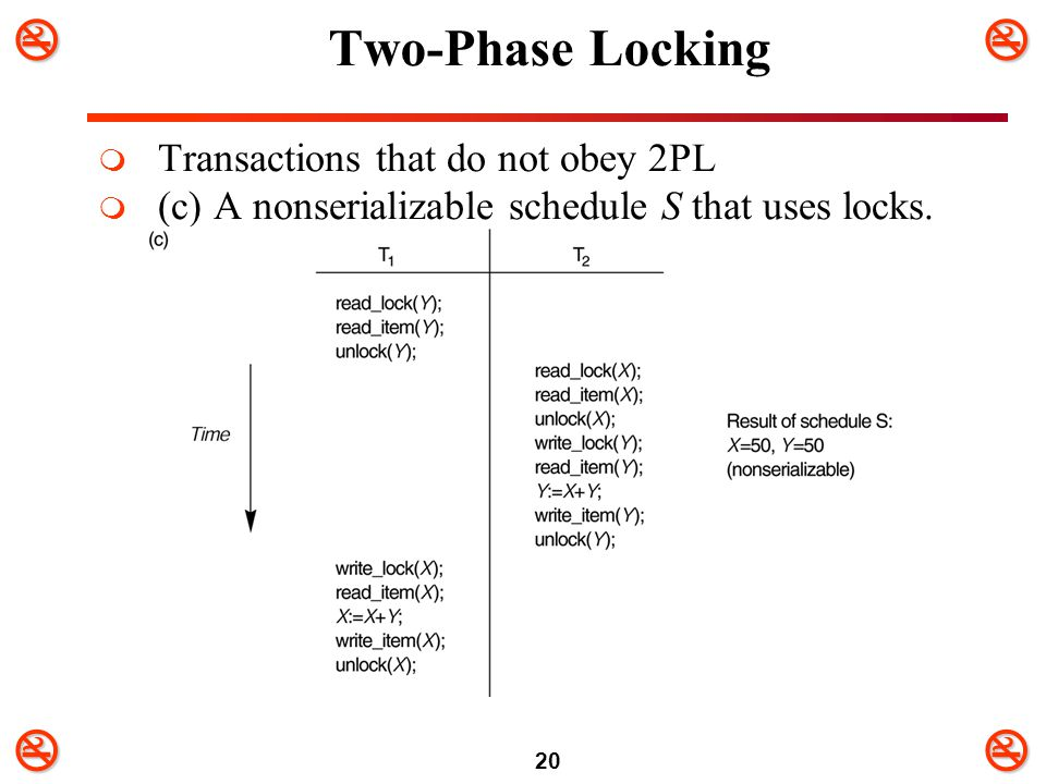 Two-Phase Locking Transactions that do not obey 2PL