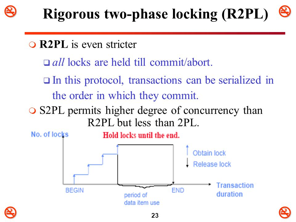Rigorous two-phase locking (R2PL)