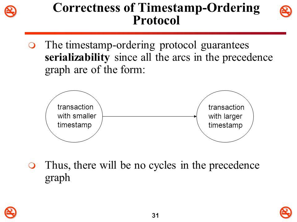 Correctness of Timestamp-Ordering Protocol