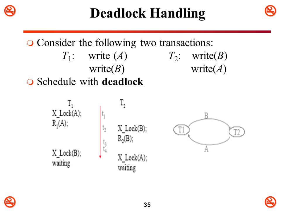 Deadlock Handling Consider the following two transactions: