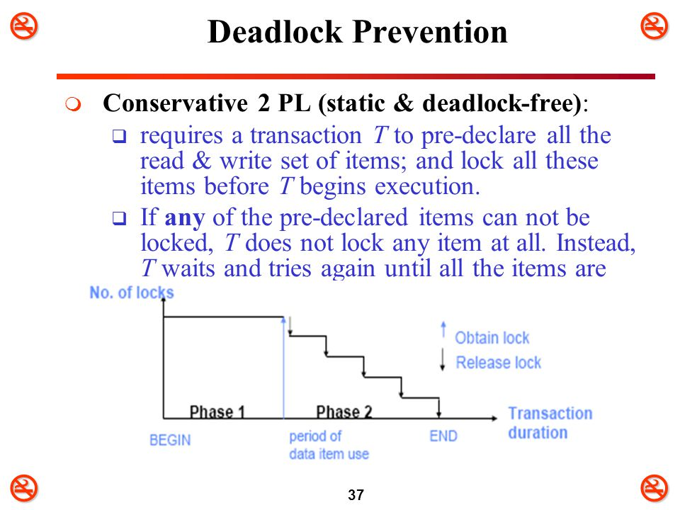 Deadlock Prevention Conservative 2 PL (static & deadlock-free):