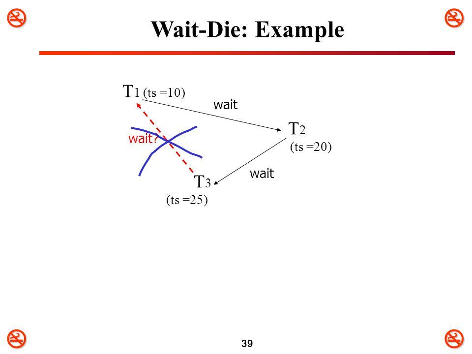 Wait-Die: Example T1 (ts =10) T2 (ts =20) T3 (ts =25) wait wait wait