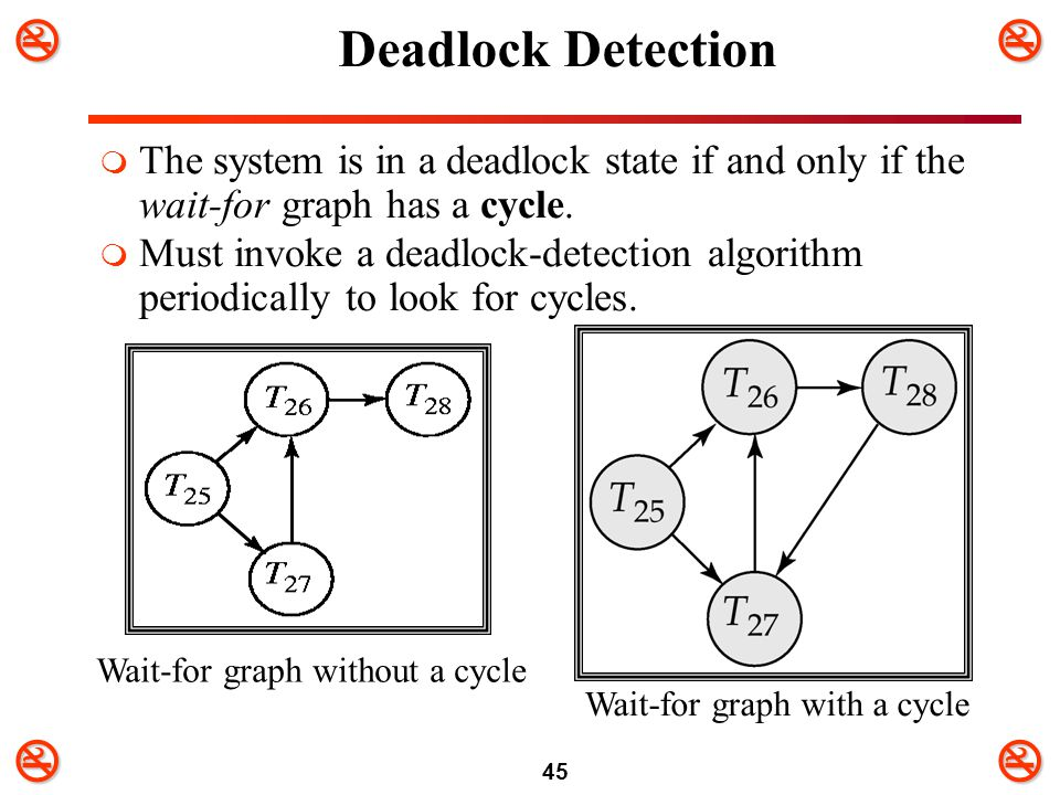 Deadlock Detection The system is in a deadlock state if and only if the wait-for graph has a cycle.