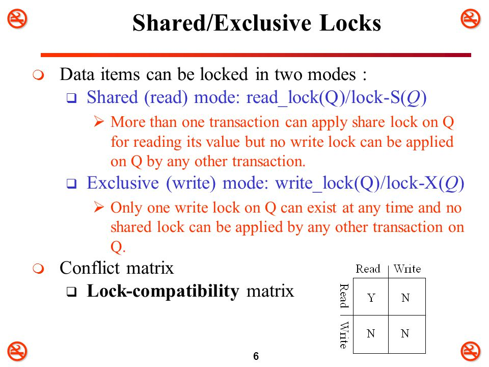 Shared/Exclusive Locks