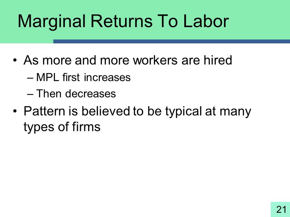 Marginal Returns To Labor