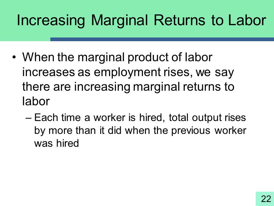 Increasing Marginal Returns to Labor